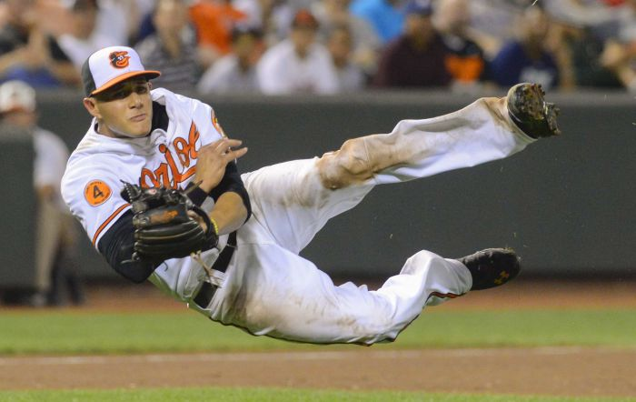 Why the Yankees should sign Manny Machado
