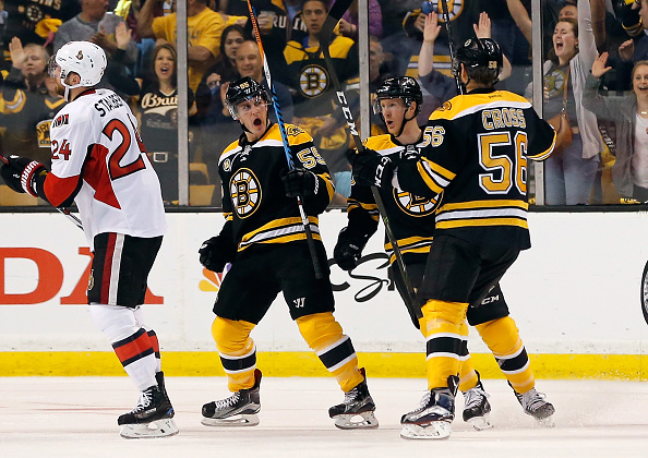 2016-17 Boston Bruins Season Wrap-Up