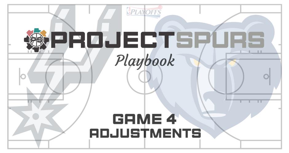 Project Spurs Playbook: Regaining Momentum in Memphis