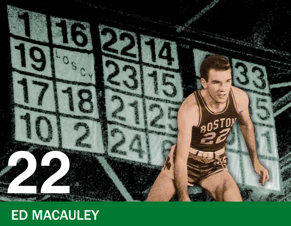 """The Retired Numbers Project: Number 22 - """"Easy"""" Ed Macauley"""