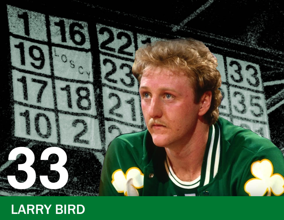 The Retired Numbers Project: Number 33 – Larry Bird