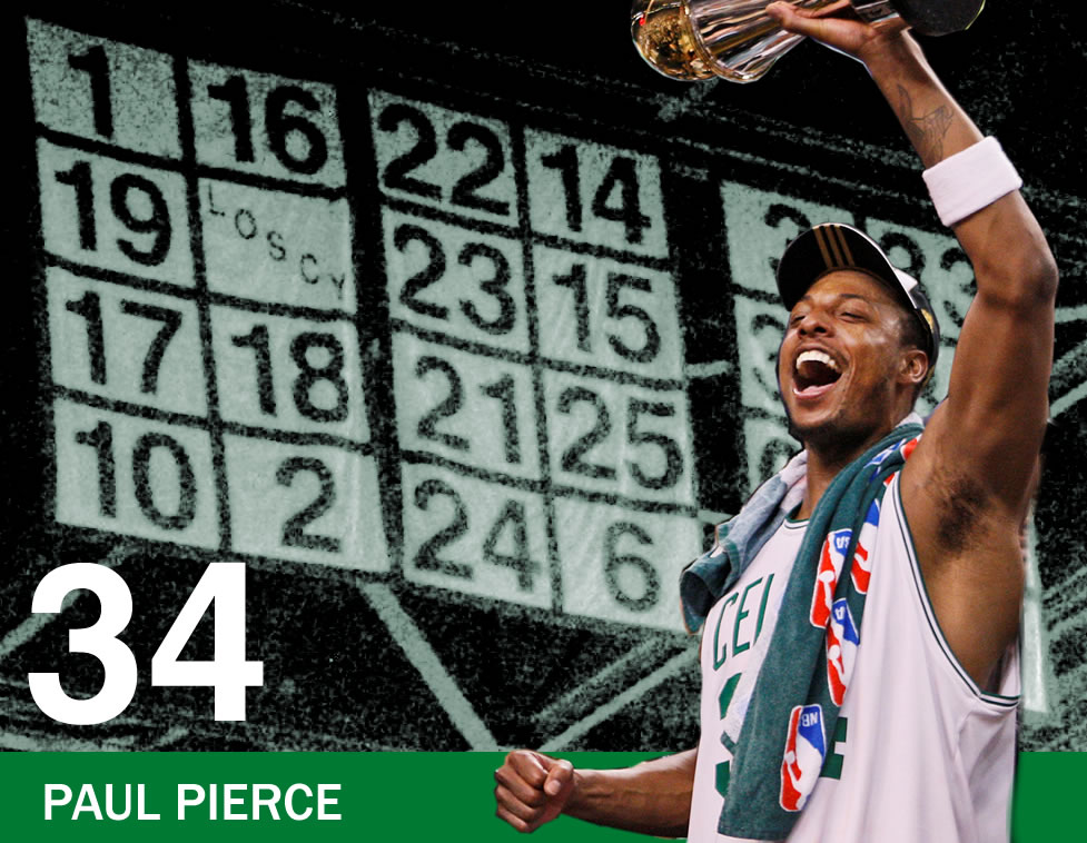 The Retired Numbers Project: Number 34 - Paul Pierce