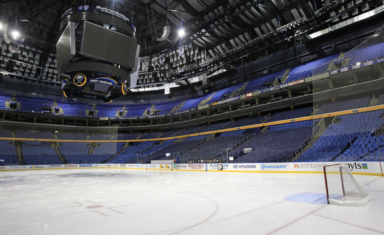 How Is Hockey Handling Corona?