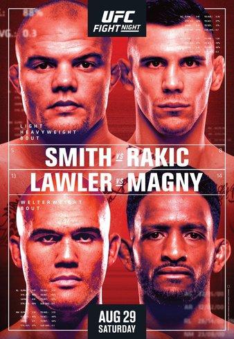 UFC Fight Night: Smith vs Rakic Fighter Salaries & Incentive Pay