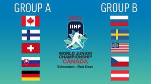 iihf world juniors live