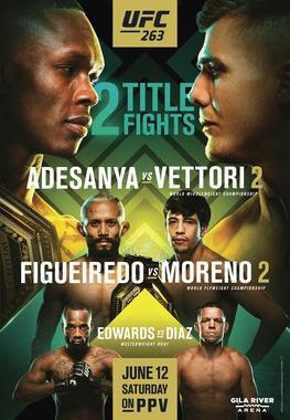 UFC 263: Adesanya vs Vettori 2 Results