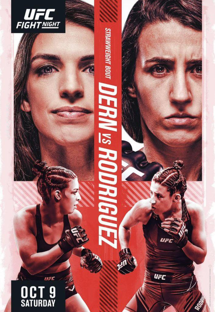 UFC Fight Night: Dern vs Rodriguez Fighter Salaries & Incentive Pay