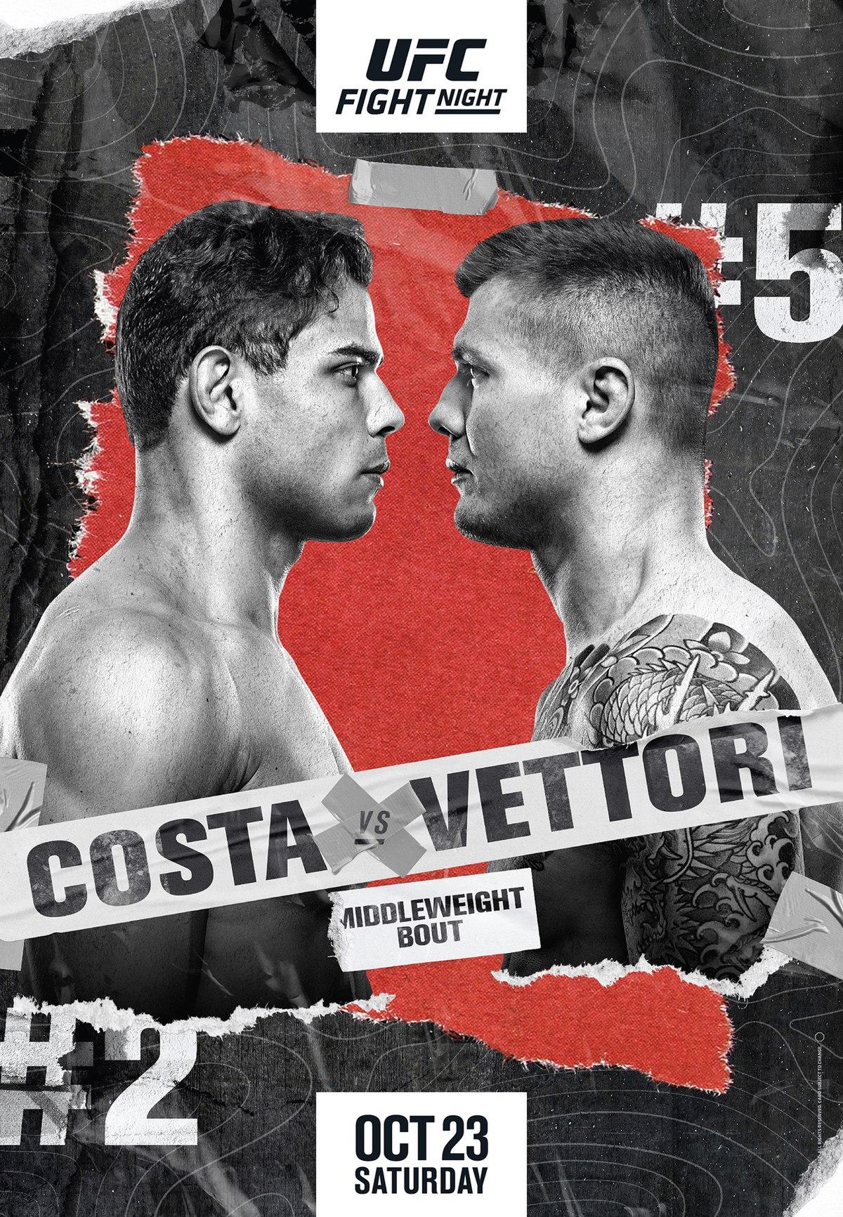 UFC Fight Night: Costa vs Vettori Fighter Salaries & Incentive Pay